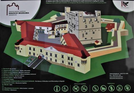 Sárospatak: Rakoczi-Schloss und Burg [Übersichtsgraphik] (2018)